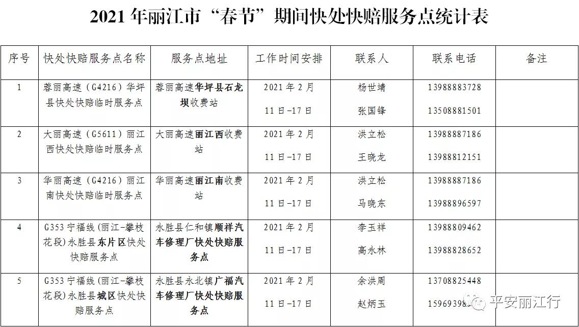 2021年麗江市春節期間快處快賠服務點